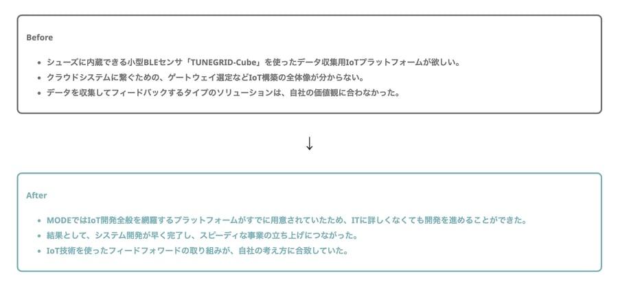 スクリーンショット 2021-07-09 16.58.34