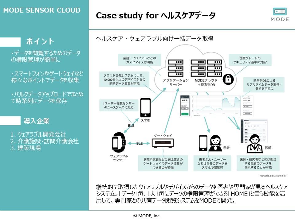 case study ウェアラブルデータ一括取得