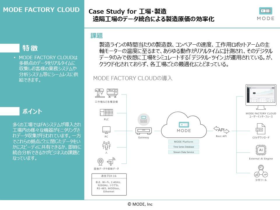 case study 遠隔工場のデータ統合による製造原価の効率化