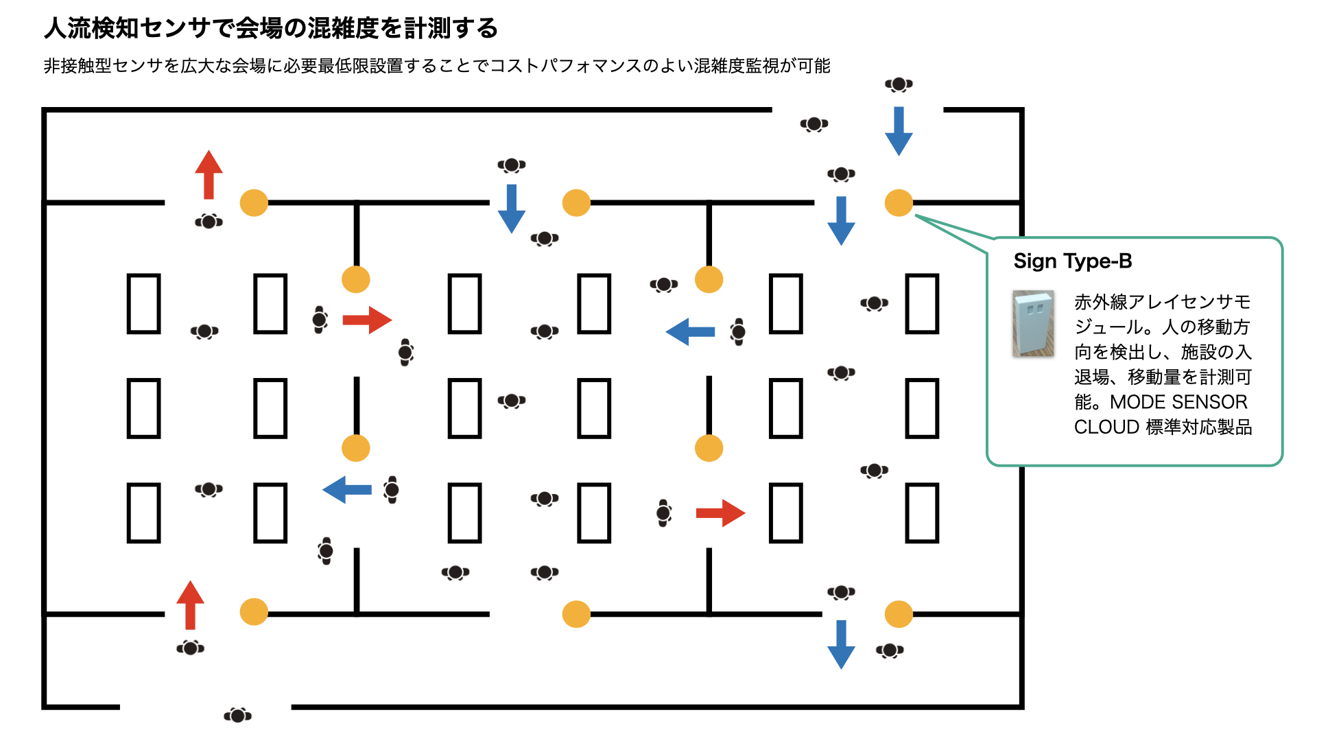Conjestion-Detection-Type-B-EventSpace