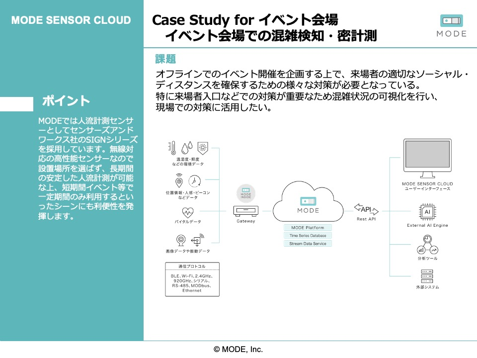 case study for イベント会場